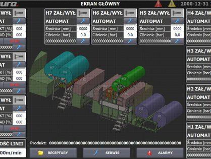Modernizacja linii produkcyjnej